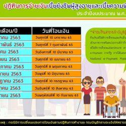 ปฎิทินการจ่ายเงินเบี้ยยังชีพผู้สูงอายุและผู้พิการ ประจำปีงบประมาณ พ.ศ. 2563
